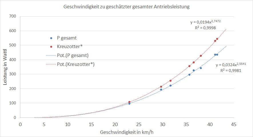 180722_Auswertung2_Grafik.jpg