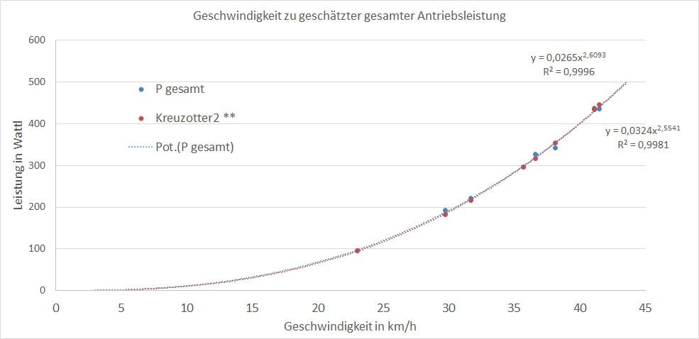 180722_Auswertung2_Grafik2.jpg