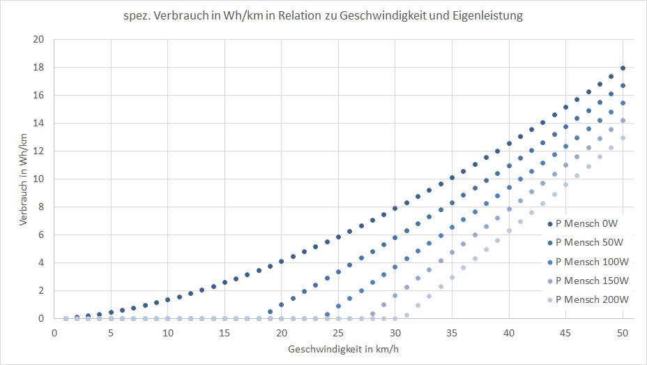 180722_Auswertung2_Grafik4.jpg