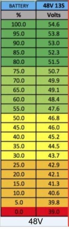 Akku-Tabelle.png