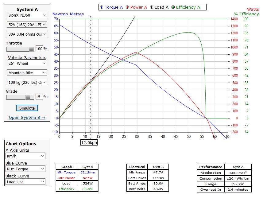BionX PL350 simuliert im Mofabetrieb ohne menschliche Eigenleistung.JPG