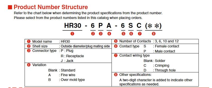BionX_hirose_HR30_Type_Strukture.jpg