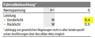 Bosch-Anleitung-2016.JPG