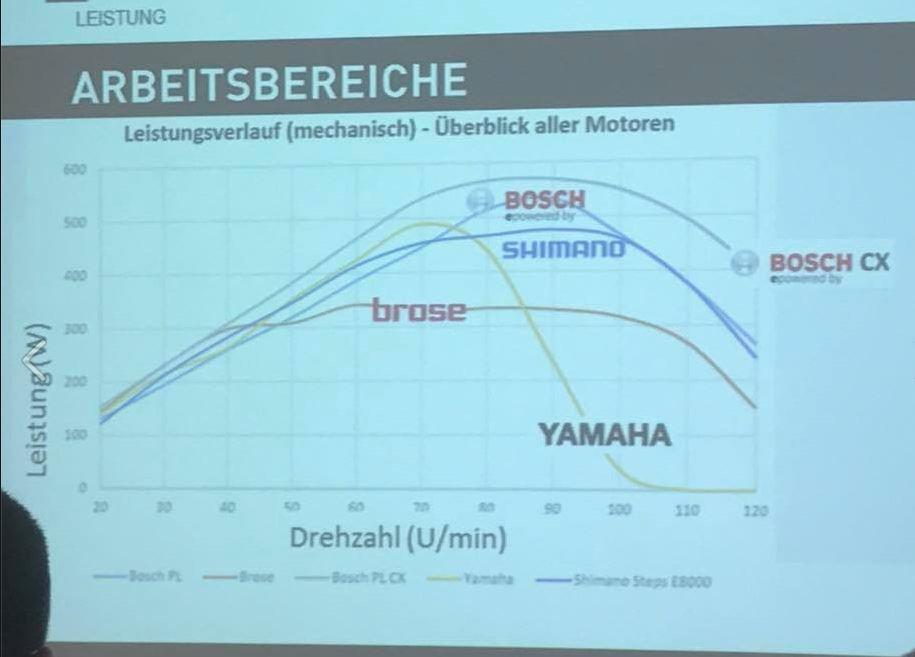 E-Bike_Motorenvergleich.JPG