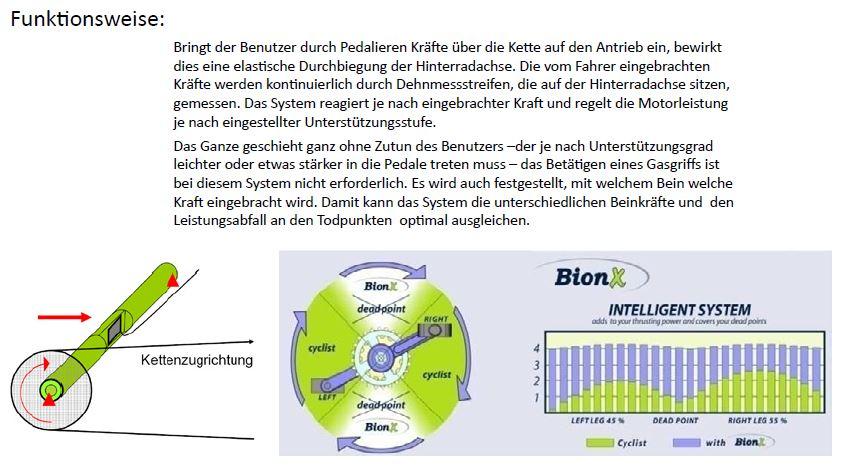 Krafterfassung-Bionx.JPG