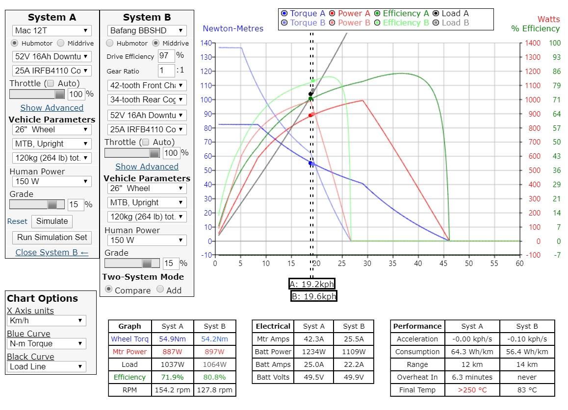 Motorsimulator Puma Mac 12 vs BBSHD.jpg