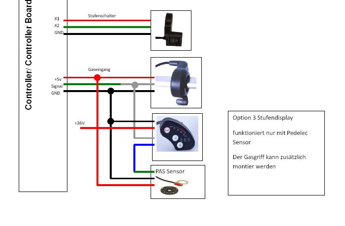 Erfreut Motor 3 Phasen Verkabelung Zeitgenössisch - Elektrische ...