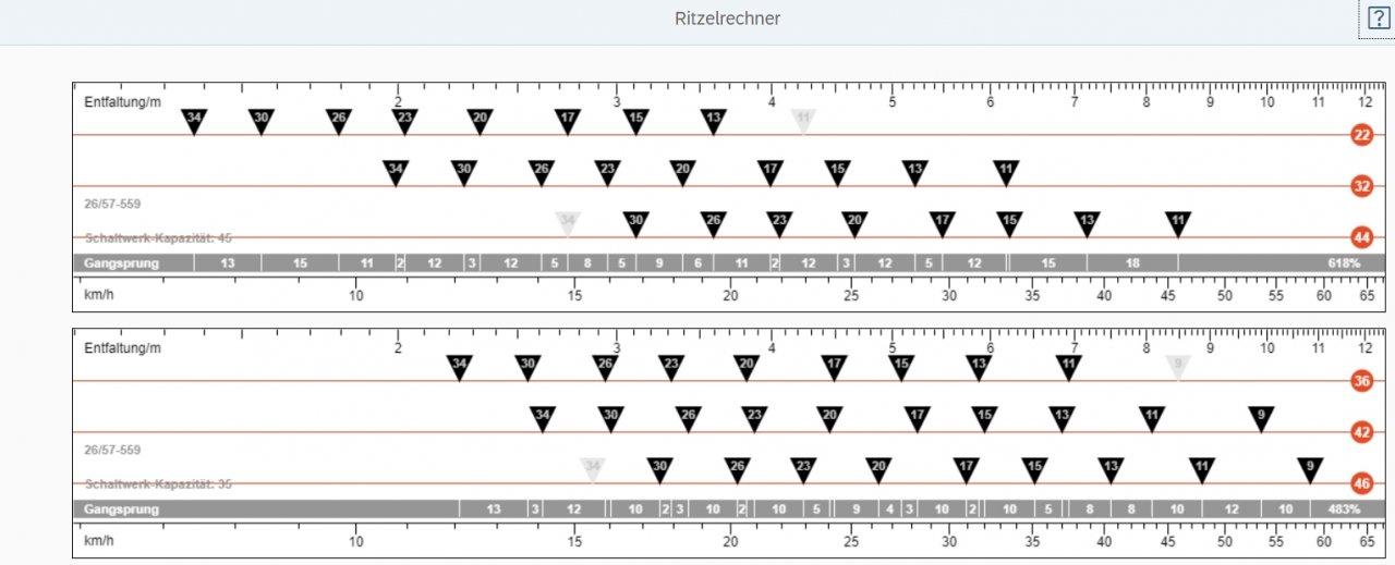 Ritzelrechner aktuell vs. BBSHD.jpg