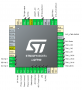 open_source_firmware_fuer_lishui_-controller:stm32_pinout.png